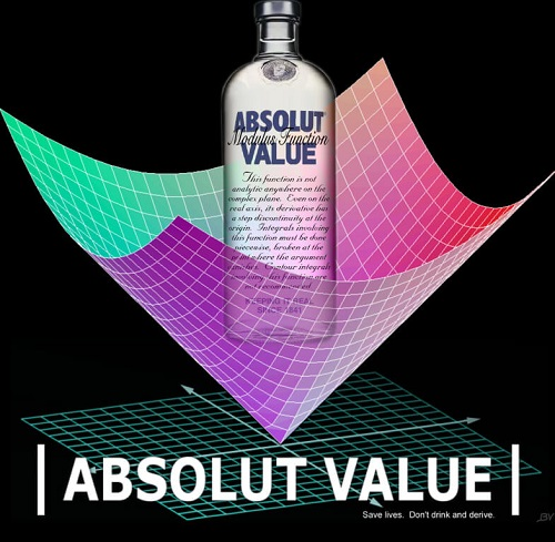 equation with absolute value